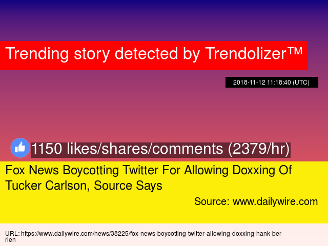 Fox News Boycotting Twitter For Allowing Doxxing Of Tucker Carlson