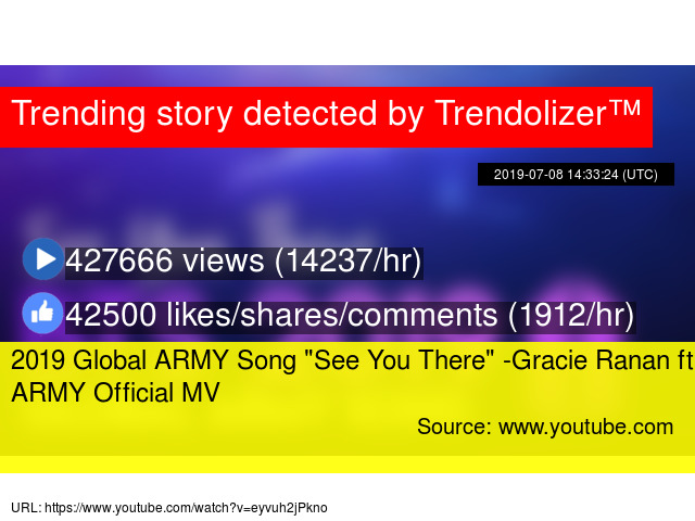 2019 Global ARMY Song