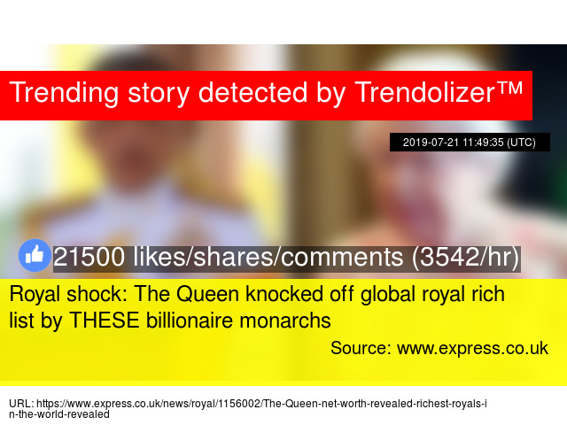 Royal shock: The Queen knocked off global royal rich list by THESE