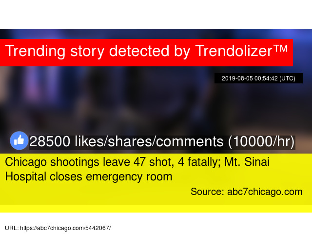 Chicago shootings leave 47 shot, 4 fatally