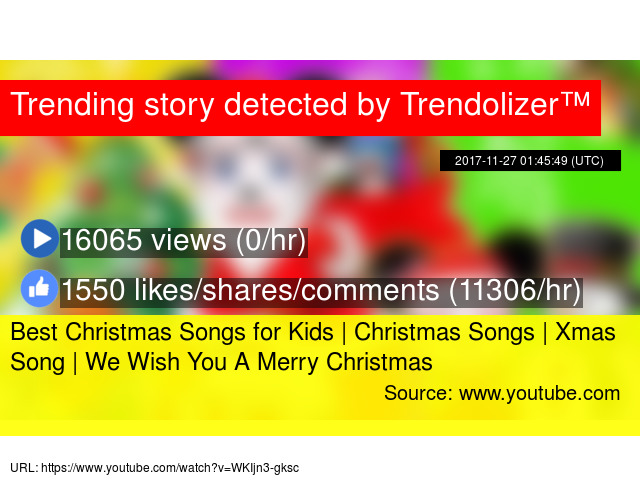 best christmas songs for kids christmas songs xmas song we wish you a merry christmas - Youtube Best Christmas Songs