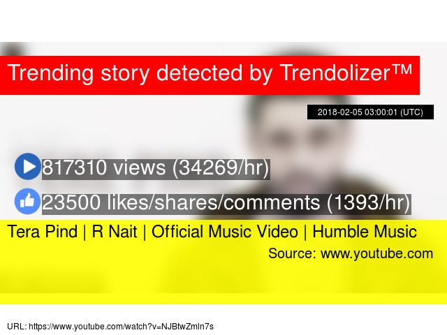 Tera Pind | R Nait | Official Music Video | Humble Music