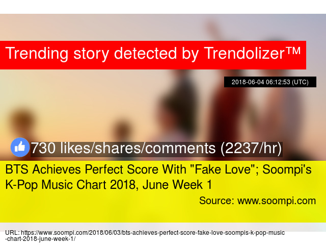 """BTS Achieves Perfect Score With """""""