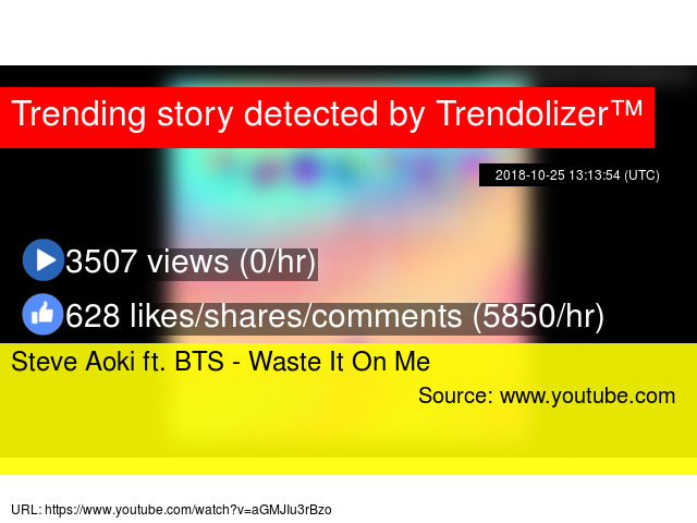 Steve Aoki ft  BTS - Waste It On Me